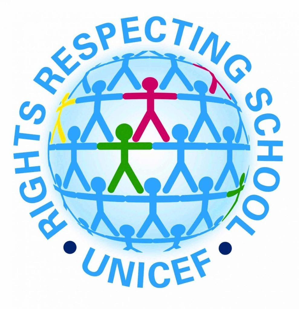 Articles Rights Respecting Rights Respecting School